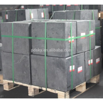 High Pure Isostatic/Molded/Isotropic/Vibrated/Extruded Graphite Block