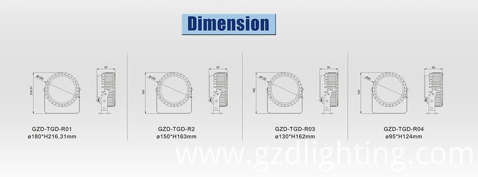 LED WALL WASHER SIZE