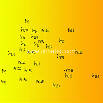 Combination Organic Pigment Yellow 74 For Paint Industry