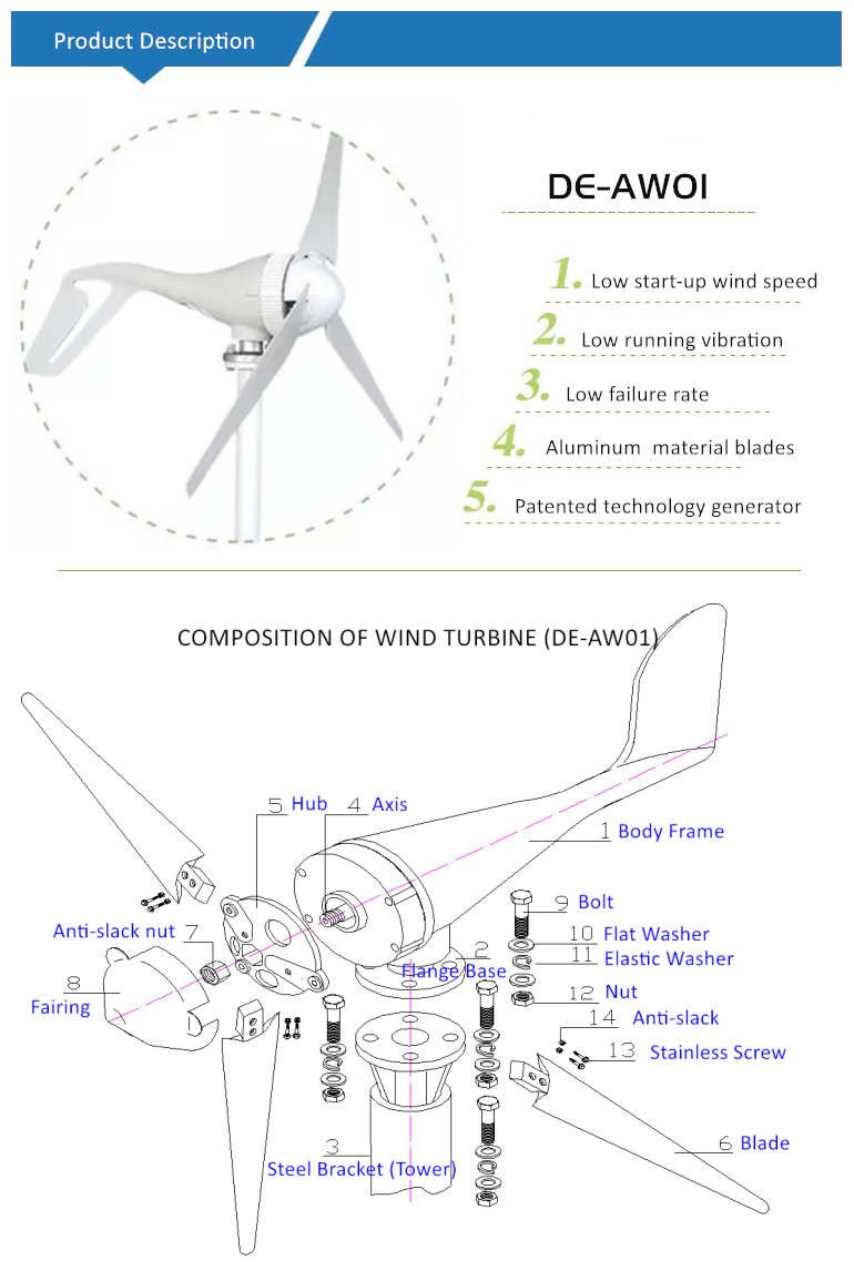 wind energy turbine DELIGHT