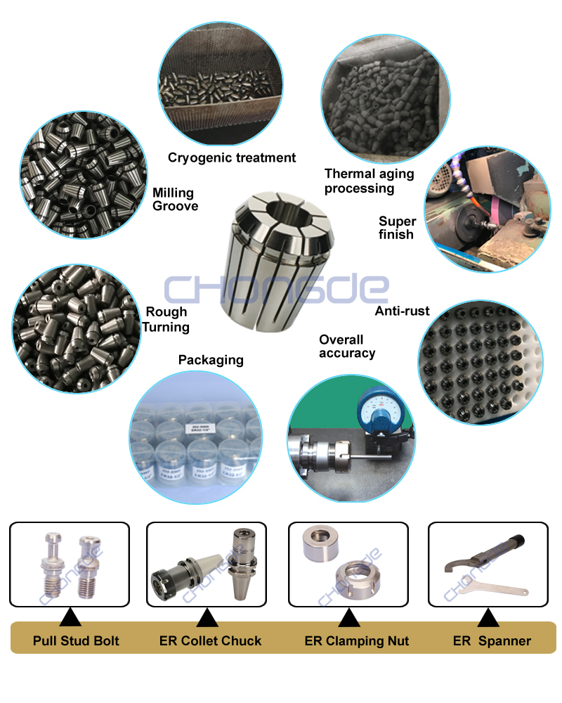 The production process of ER Collet