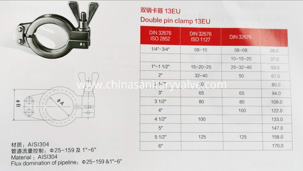 sanitary double pin clamp 13EU