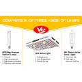 50w COB LED Grow Light 3500K/5000K