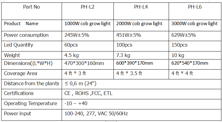COB GROW LIGHT