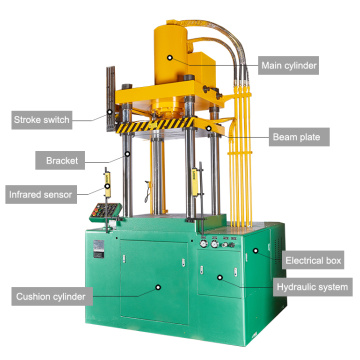 Stainless steel kettle drawing servo hydraulic press