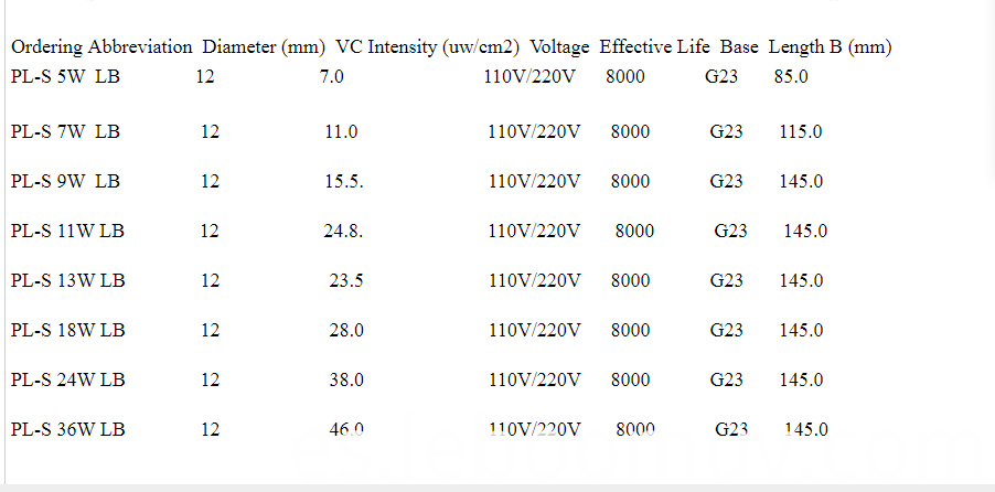 Different specifications UVC lamps