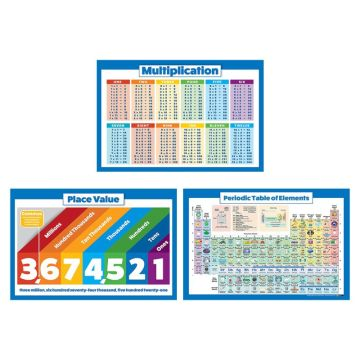 1 Children Wall Chart Educational Maths Educational Learning Multiplication Place Value Periodic Tables Of Elements Poster Chart