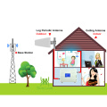 Fdd Lte 4g 1800mhz 2600mhz 900mhz Signal Repeater Signal Enhance Organ Fixed Wireless Terminal fixed wireless terminal
