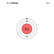when lithium nitride is treated with water