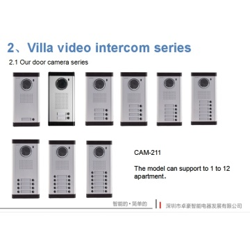 Apartment Video Intercom Phone System