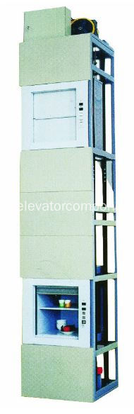 Dumbwaiter Lifts With Manually Operated Door