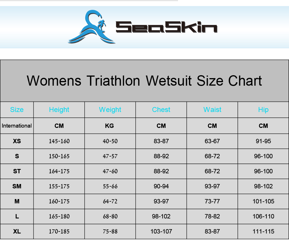 Seaskin Womens Triathlon Wetsuit Sizes Chart