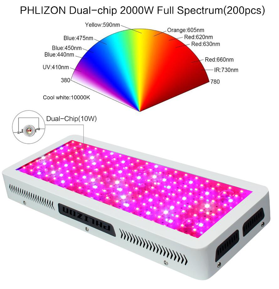 LED Horticulture Grow Lights