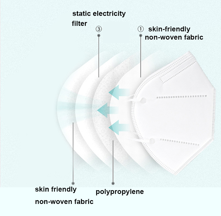 Disposable mask For Face