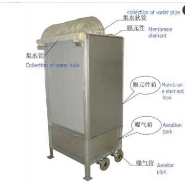 MBR Flat Membrane Bioreactor for Water-Treatment Equipment