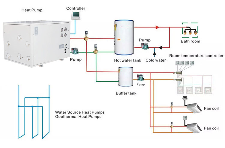 Brine to Water Heat Pump