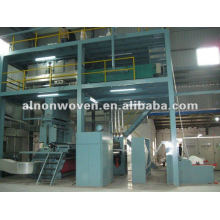 S/M/SS/SMS pp nonwoven machine , friendly to evironment