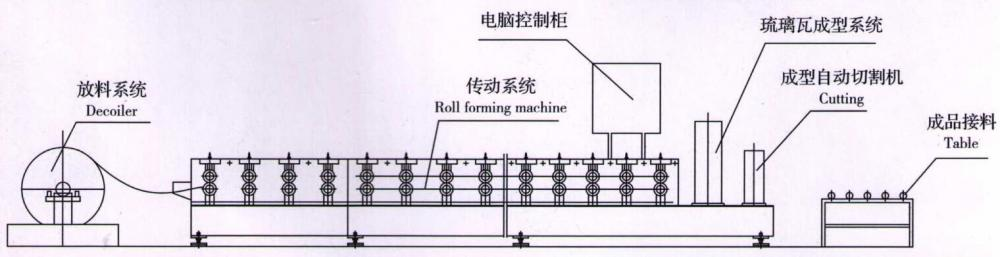 Glazed tile and ridge cap roll forming machine