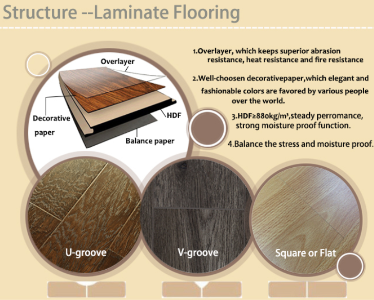 Laminate Flooring Feature