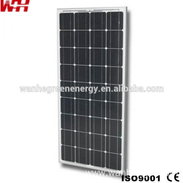 Solar Panels with Built in Inverter