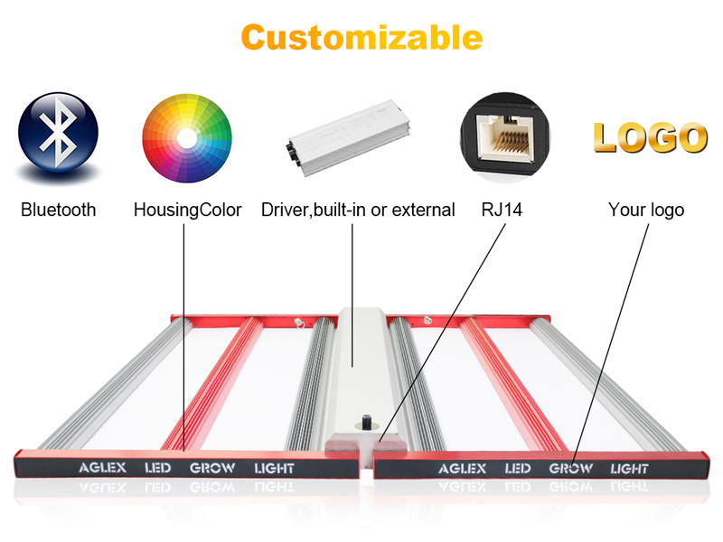 Led Grow Light With Controller