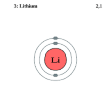 how many lithium mines are in the world
