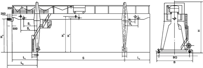 Double Girder gantry design