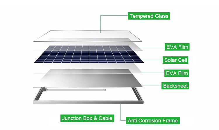Solar Kit Set for Home