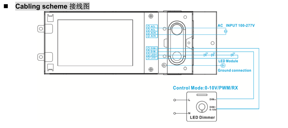 High Efficiency Panel Light