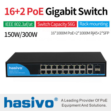 16 Ports POE Switch With 2 Gigabit SFP 16 PoE 2 SFP Ports Gigbit PoE Ethernet Network Switch 1000Mbps