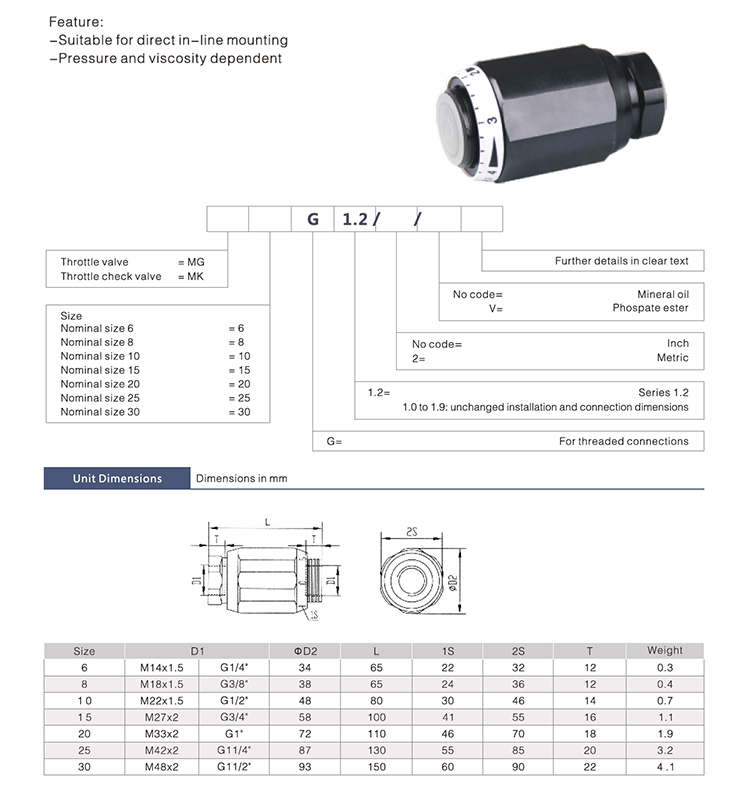 Rexroth MK MG Hydraulic Throttle Check Valves