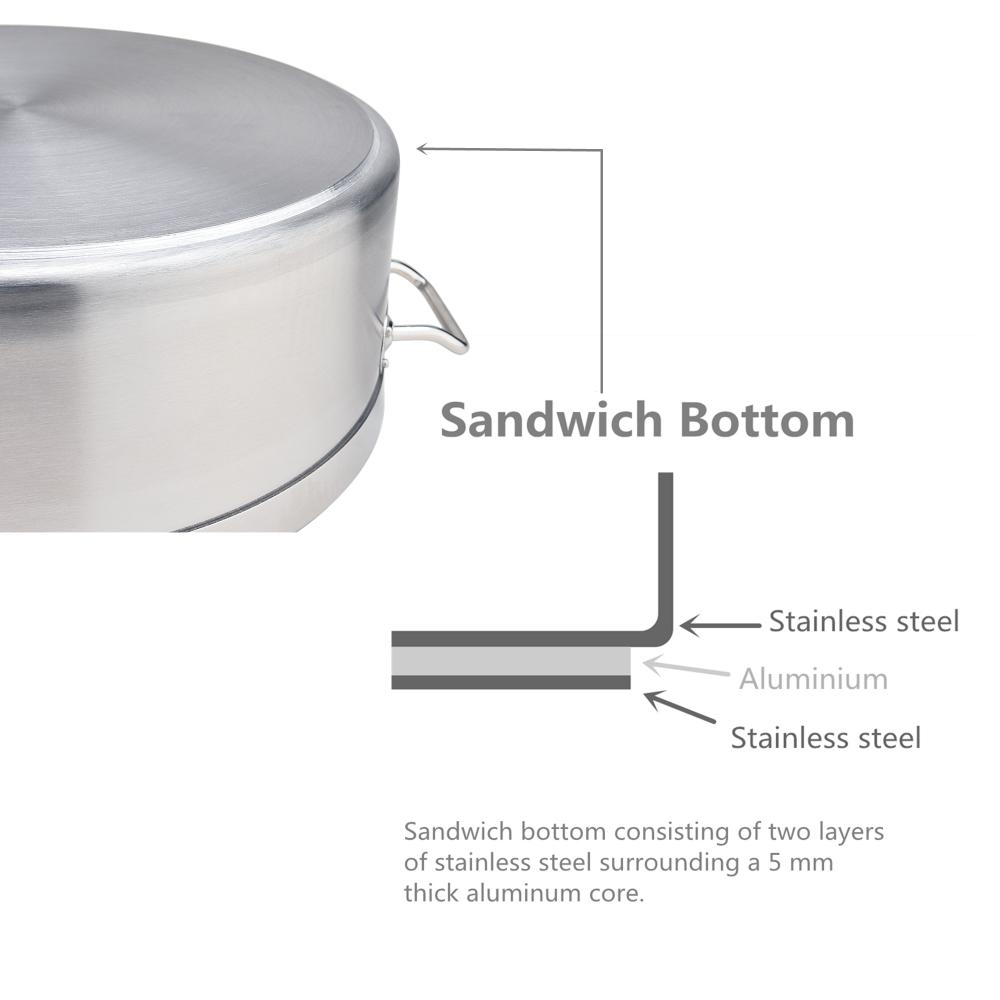 Stainless Steel Sandwich Bottom Braiser