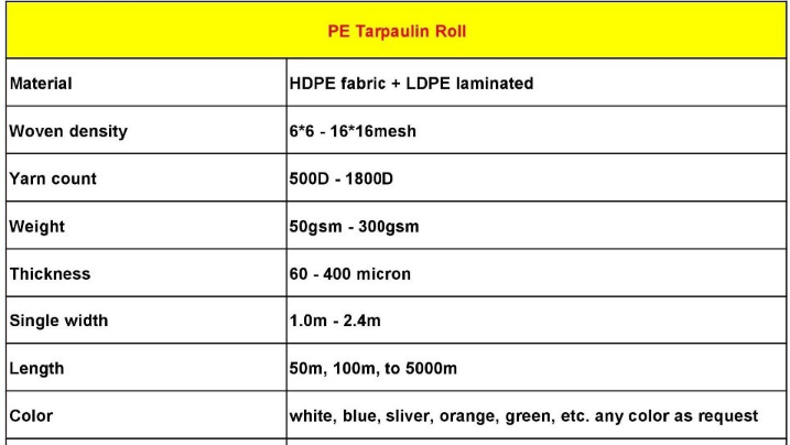 Low Price PE Tarpaulin Cover