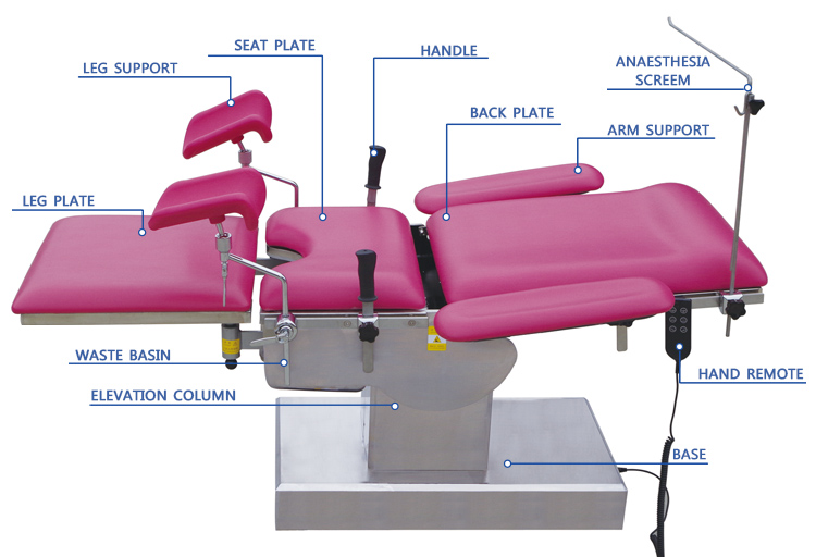 High grade electric operating table (obstetric table)