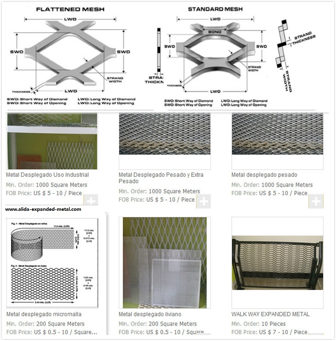 Expanded Metal Mesh drawing and price