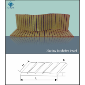 Refractory Exothermic Insulation board heat for casting