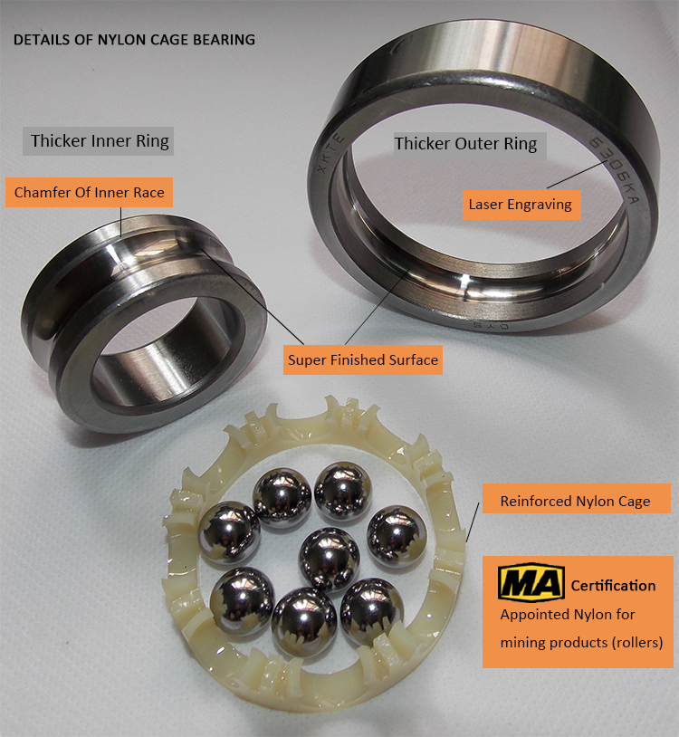 Feature Of Nylon Cage Bearing
