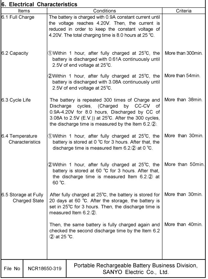 Panasonic NCR18650BD datasheet