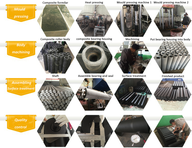 process of composite roller