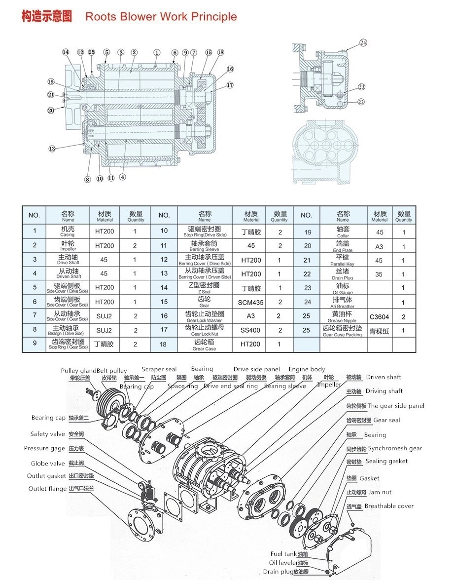 blower parts.webp (1)