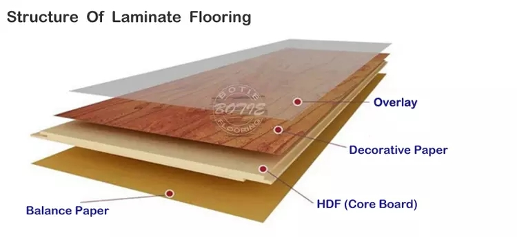 Laminate Feature