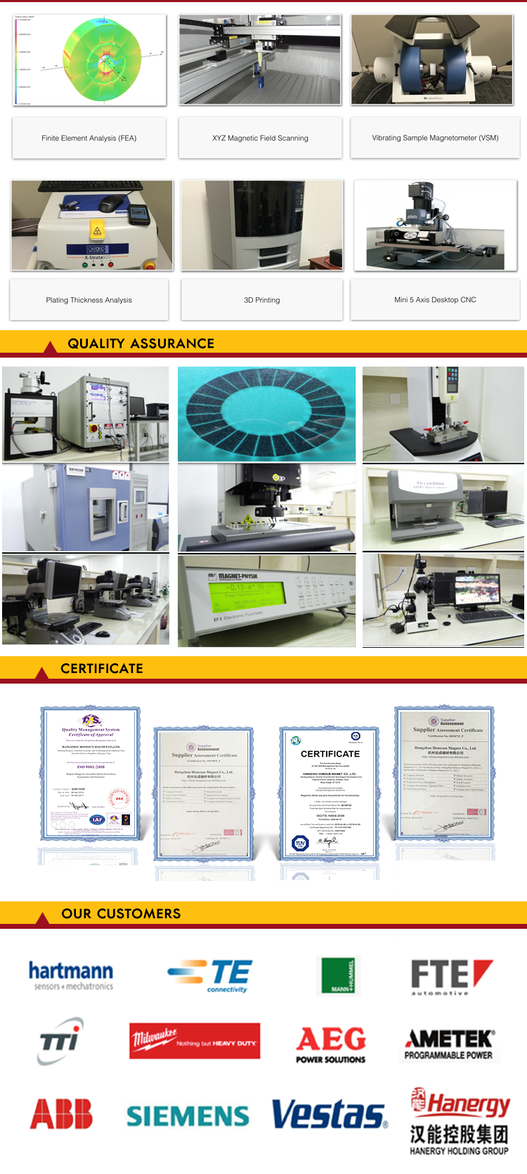 Quality Assurance Certificate Our Customers
