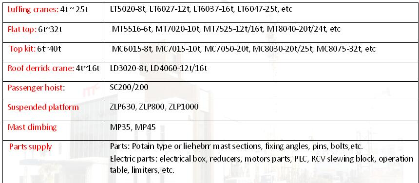 miliscorp tower crane
