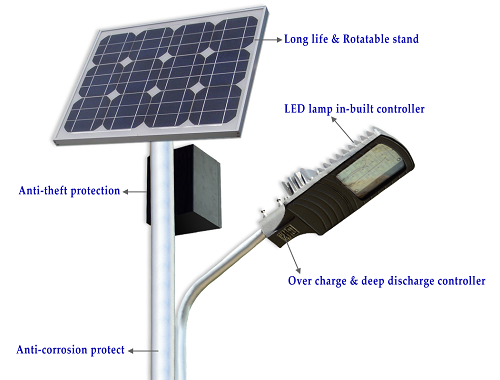 solar street LED light