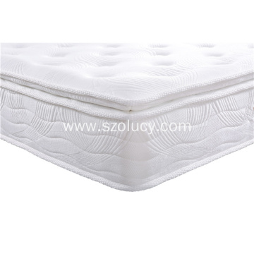 Best Mattress For Sales
