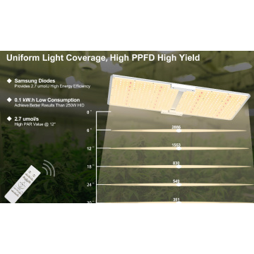 Smart LED grow panel Light 200W full spectrum