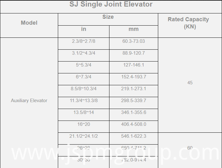 single joint elevator
