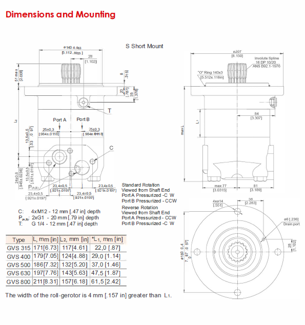Dimensuions and Mounting