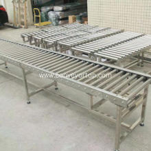 Automatic Motorized Powered Roller Conveyor Systems
