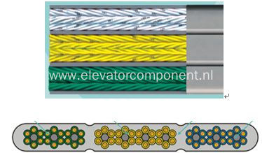 Elevator Flat Traveling Cable 60 Cores
